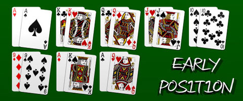 How to play premium poker hands codigo bonus titan poker